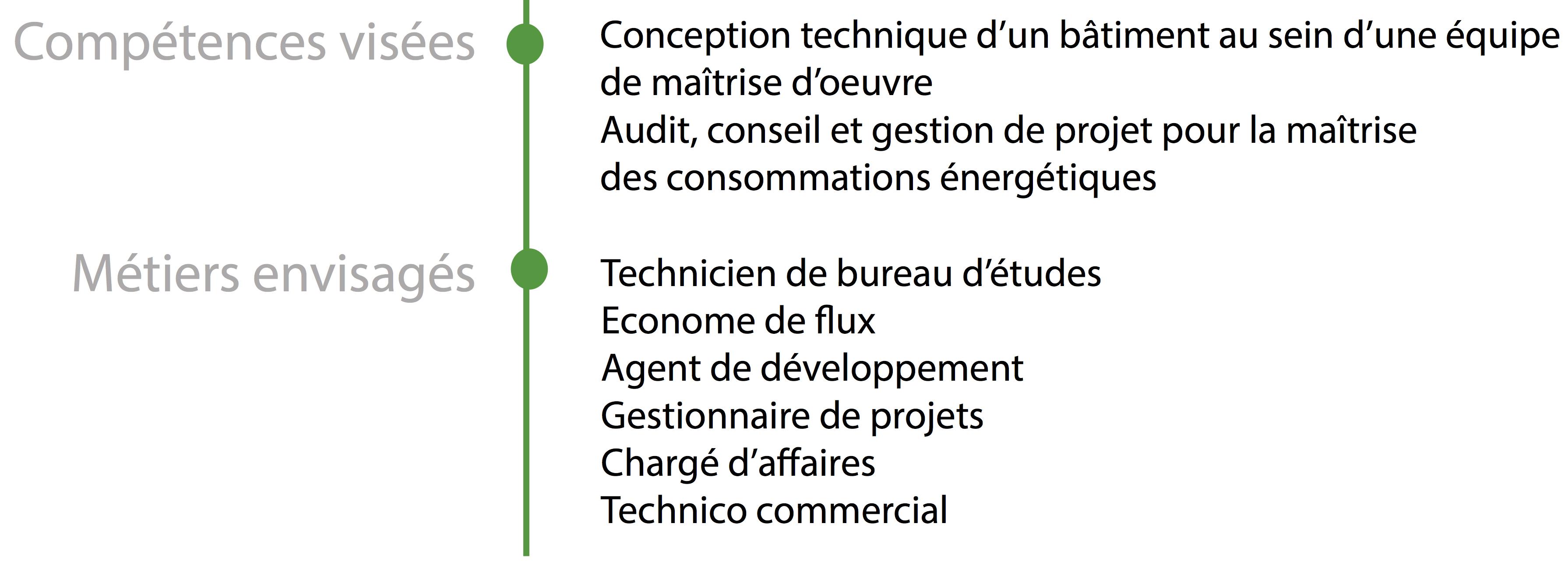 competences-et-metiers-bhpe